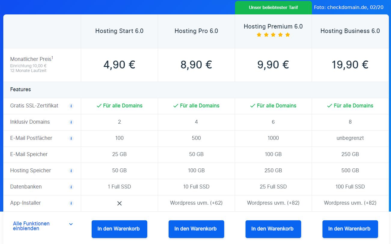 Preiswertes Webhosting – Webhosting Vergleich